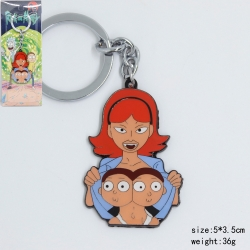 Rick and Morty key chain price...
